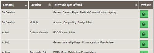 Internship Catalog